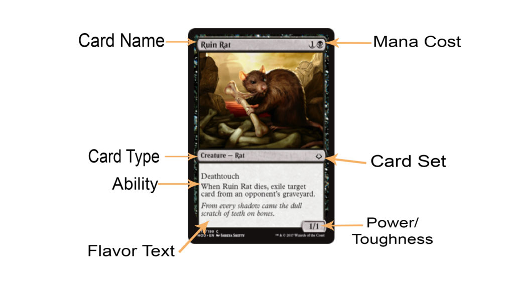 An Introduction To Magic The Gathering Obilisk
